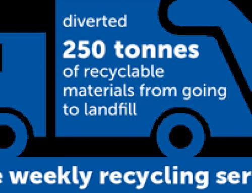 BID Recycling Service – UPDATE
